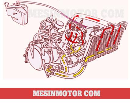 cara-kerja-radiator-motor